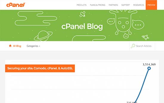 سایت blog.cpanel.com