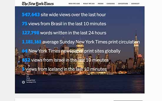 سایت www.nytco.com