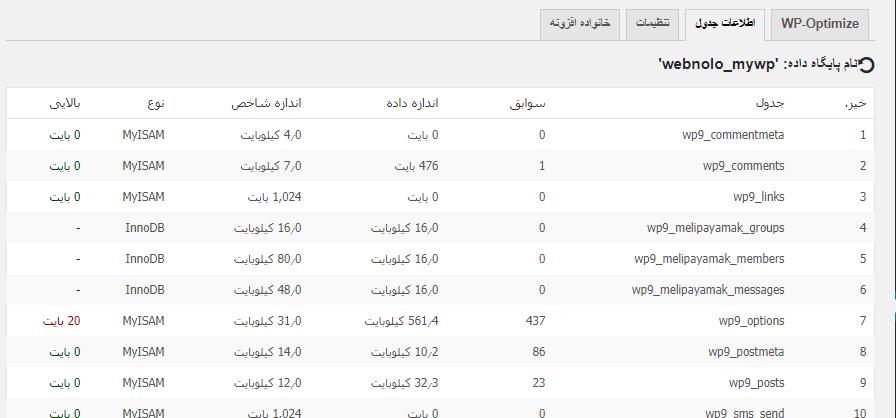 سربرگ اطلاعات جدول WP-Optimize