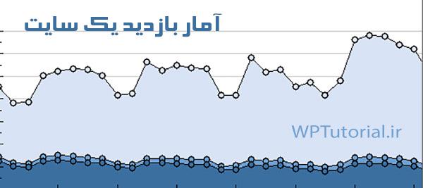 مشاهده آمار بازدید یک سایت