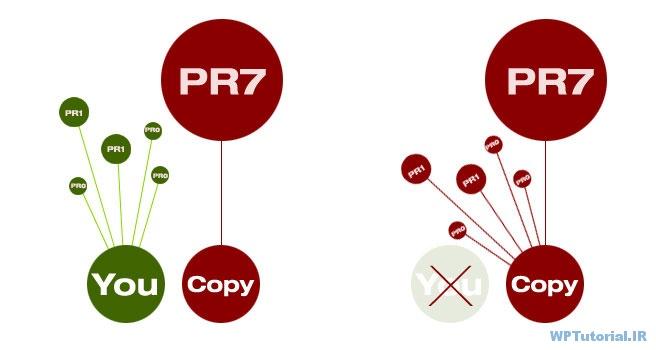 Link inversion یا وارونه سازی پیوندها در رتبه بندی صفحات سایت ها