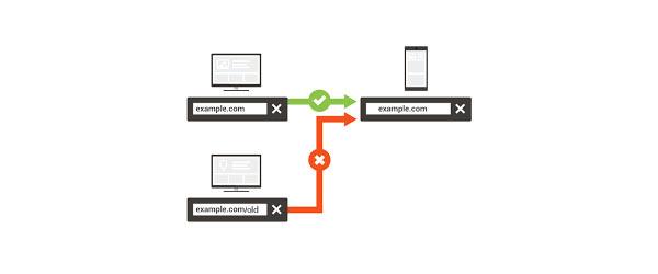 چطور نوشته های تغییر آدرس داده شده را خودکار ریدایرکت کنیم