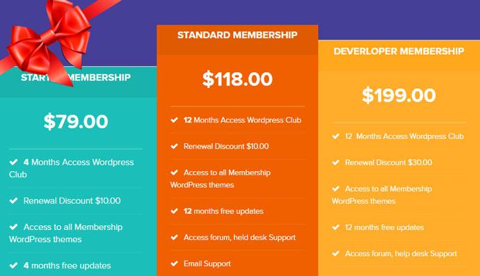 عضویت پولی در وردپرس