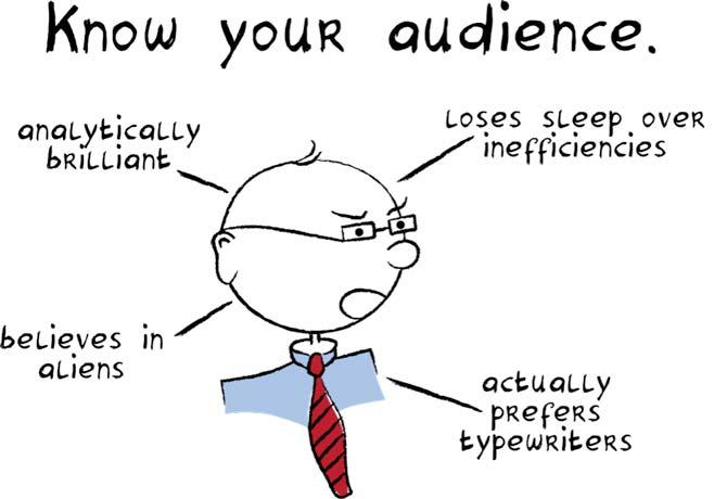 شناخت مخاطب در بازاریابی ایمیلی