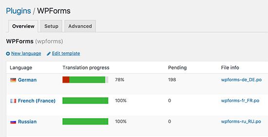 نمایش ترجمه های تکمیل شده در Loco Translate