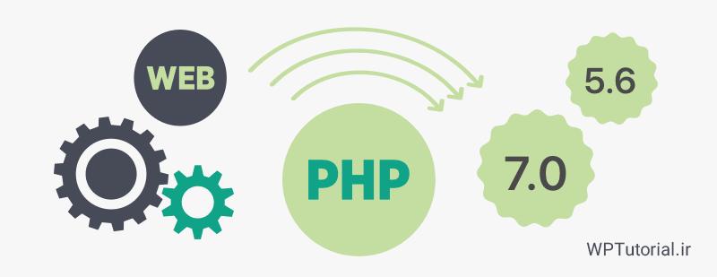 تغییر نسخه PHP در cPanel