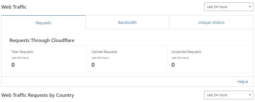 آمار ترافیک سایت روی cloudflare