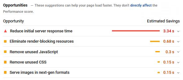 پیشنهادهایی برای بالا بردن سرعت سایت در PageSpeed Insights گوگل
